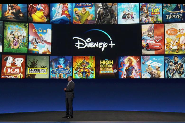 Disney Plus Programmliste